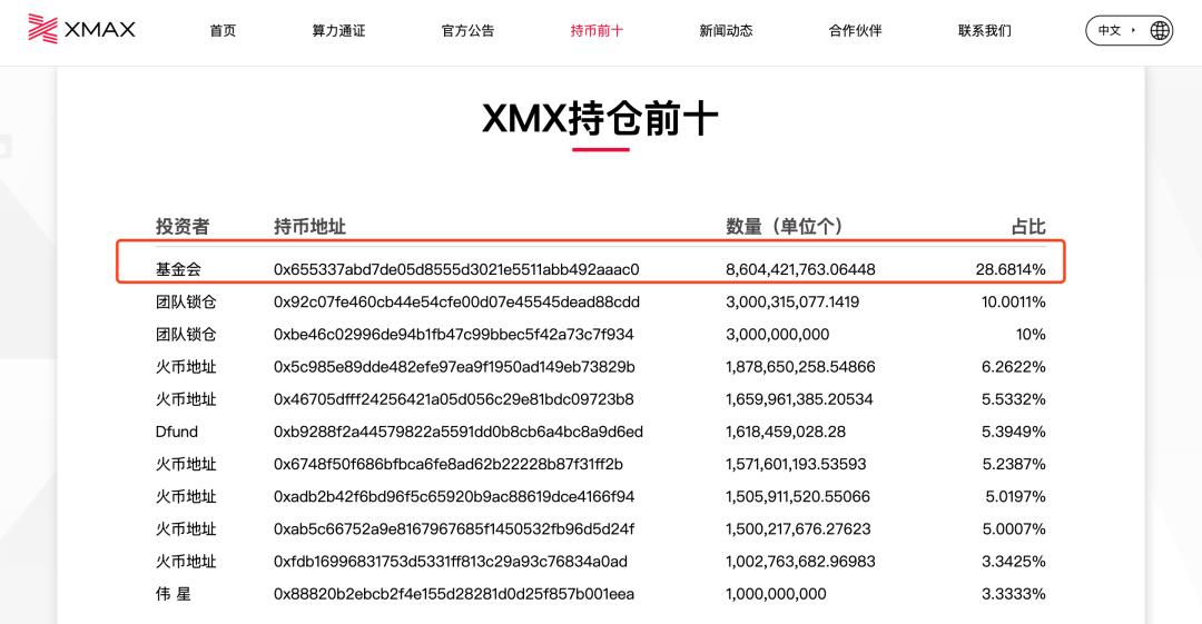"""投资者又被骗走几千万!XMX再崩盘,币圈成了""""大佬""""的提款机!"""