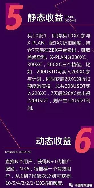 """崩盘的ZBX的X-PLAN又要卷土重来了,3.0继续""""博傻""""?"""