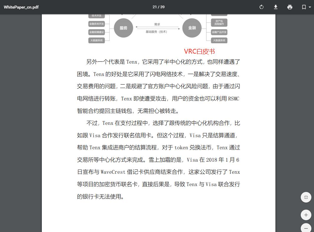 VRBANK及VRC支付链,团队为MGCTOKEN原班人马?