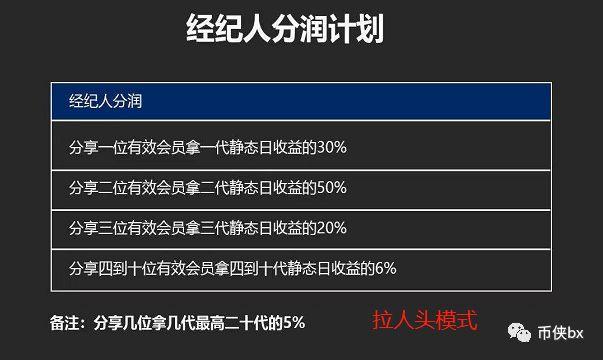 MGCToken及UKF操盘手又开新盘GLPT收割,曾诈骗数千万跑路!!!