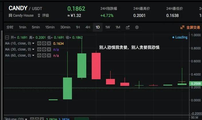 BetaEX交易所数据造假,不断发行空气币,大量收割韭菜!