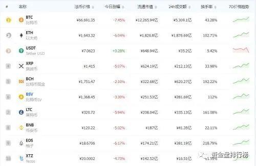 """【曝光】又见""""虚拟货币""""骗局,""""iBank智能钱包""""涉及10万名会员,涉资3亿,监管持续收紧 正规军何时来?!!!"""