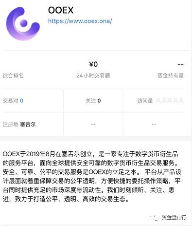 【曝光】阿波罗ASPMEX OOEX GX VBIT 等多家交易所开合约盈利不给出金,并且明抢!!!