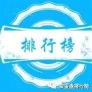 【曝光】6月份最新整理的201个崩盘跑路问题名单,预警黑名单,远离资金盘!!