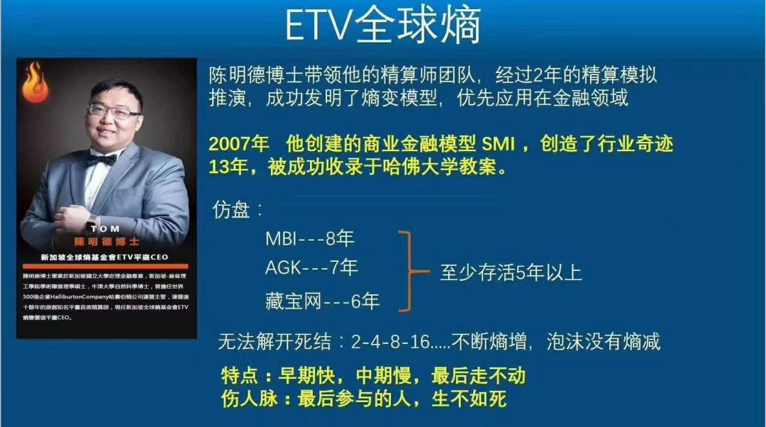【曝光】疯狂的全球熵ETV,披着区块链外衣的骗局!