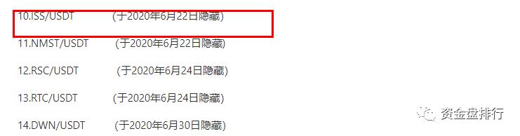 """【曝光】""""ZG交易所""""跑路,速度维权Z骗犯杨林科、赵昌宇!!!"""