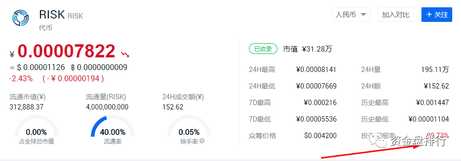 """【曝光】""""CoinTiger币虎""""交易所随意冻结资产,这是要跑路了吗!!!"""