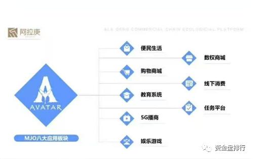"""【曝光】又一家""""去中心化交易所""""宣布崩盘!!!"""